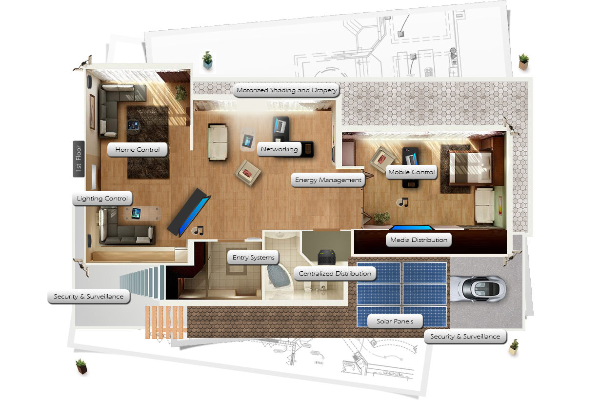 Smart home layout for Smart home design plans